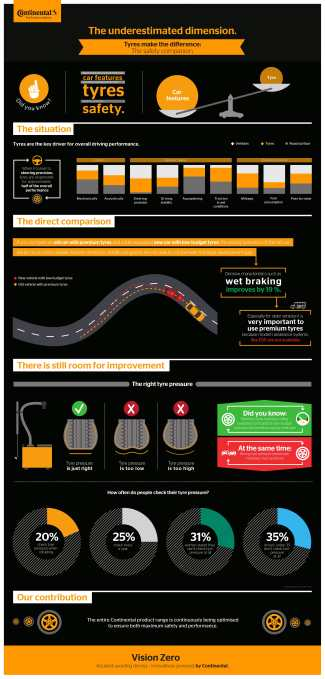 Vision_Zero-Tyre_Difference-1